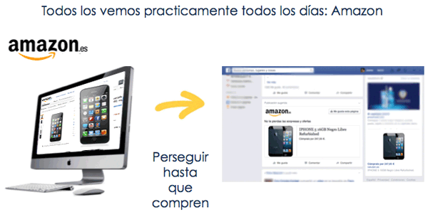 retargeting-usado-por-amazon
