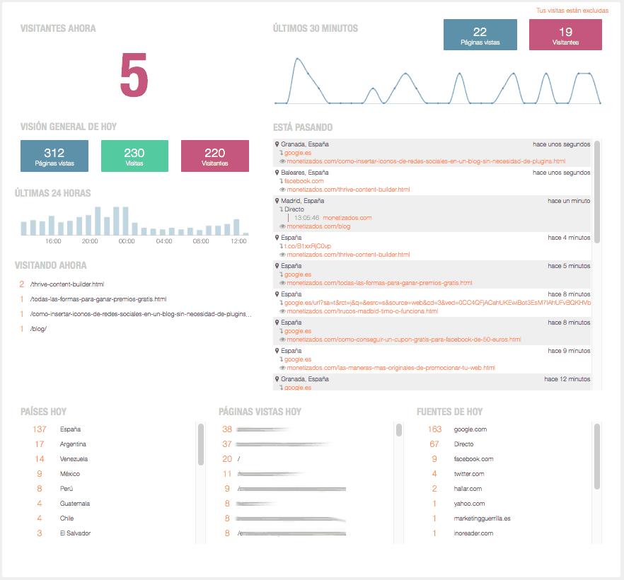 metricool-herramienta-para-visitas-en-tiempo-real